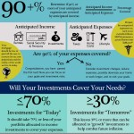 are-you-financially-ready-for-retirement_50291cabbe13e